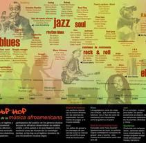 La evolución de la música. Un proyecto de Publicidad, Música, Audio, Cine, vídeo, televisión, Diseño gráfico y Diseño de la información de Yasmin  carrasco becerra  - 28-07-2012