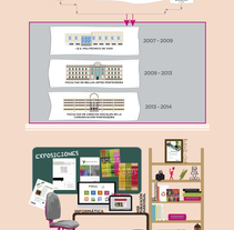 Infografía de CV. A Design, and Graphic Design project by Lis García Calvo         - 06.01.2014