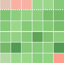 Mi Proyecto del curso: Introducción a la visualización de datos. A Infographics project by cayetana - 22-08-2016