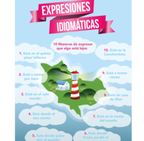 Expresiones idiomáticas. A Interactive Design project by danyra boers - 14-12-2016