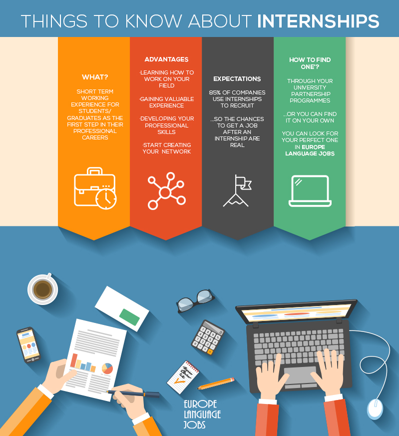 the advantages of internships Advantages of the 8 hour 10 benefits of starting an internship program internshipscom allows you to post your employer profile completely free of.